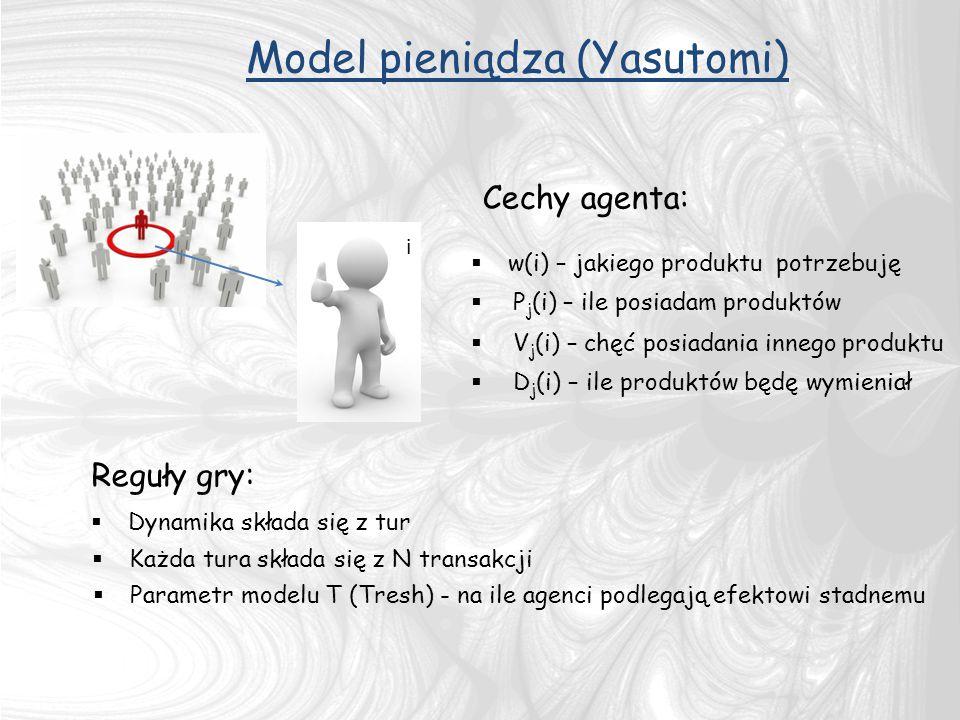 Model pieniądza (Yasutomi)  w(i) – jakiego produktu potrzebuję  P j (i) – ile posiadam produktów  V j (i) – chęć posiadania innego produktu  D j (i) – ile produktów będę wymieniał i Cechy agenta: Reguły gry:  Dynamika składa się z tur  Każda tura składa się z N transakcji  Parametr modelu T (Tresh) - na ile agenci podlegają efektowi stadnemu