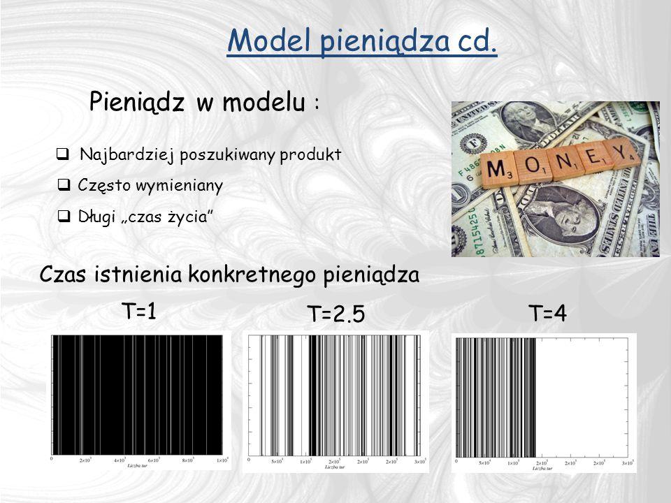 Model pieniądza cd.