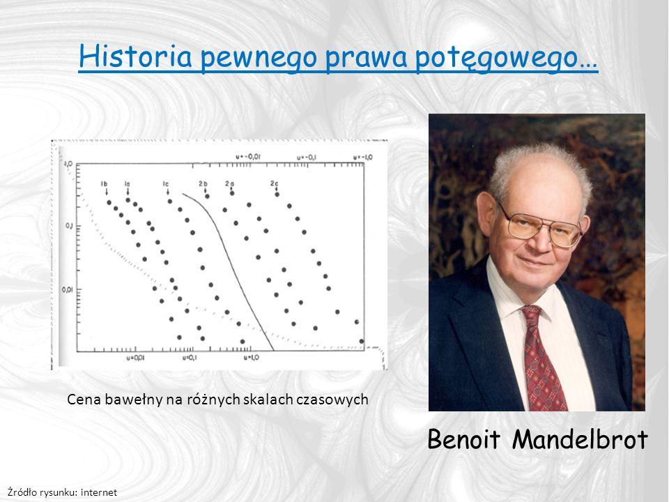 Historia pewnego prawa potęgowego… Cena bawełny na różnych skalach czasowych Benoit Mandelbrot Żródło rysunku: internet