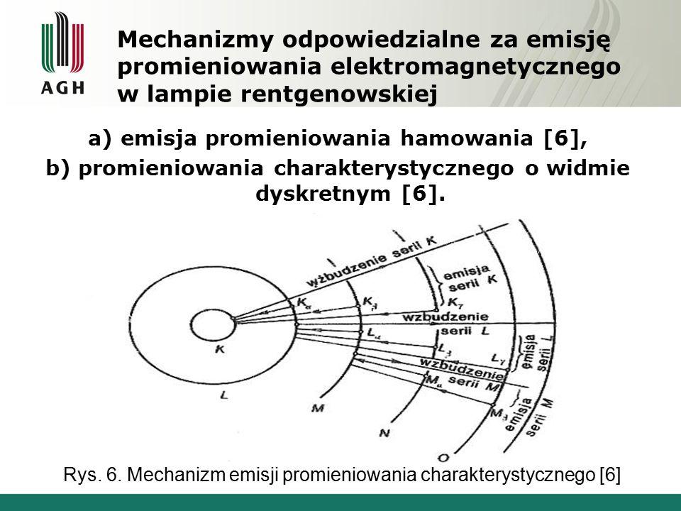 Mechanizmy odpowiedzialne za emisję promieniowania elektromagnetycznego w lampie rentgenowskiej a) emisja promieniowania hamowania [6], b) promieniowa