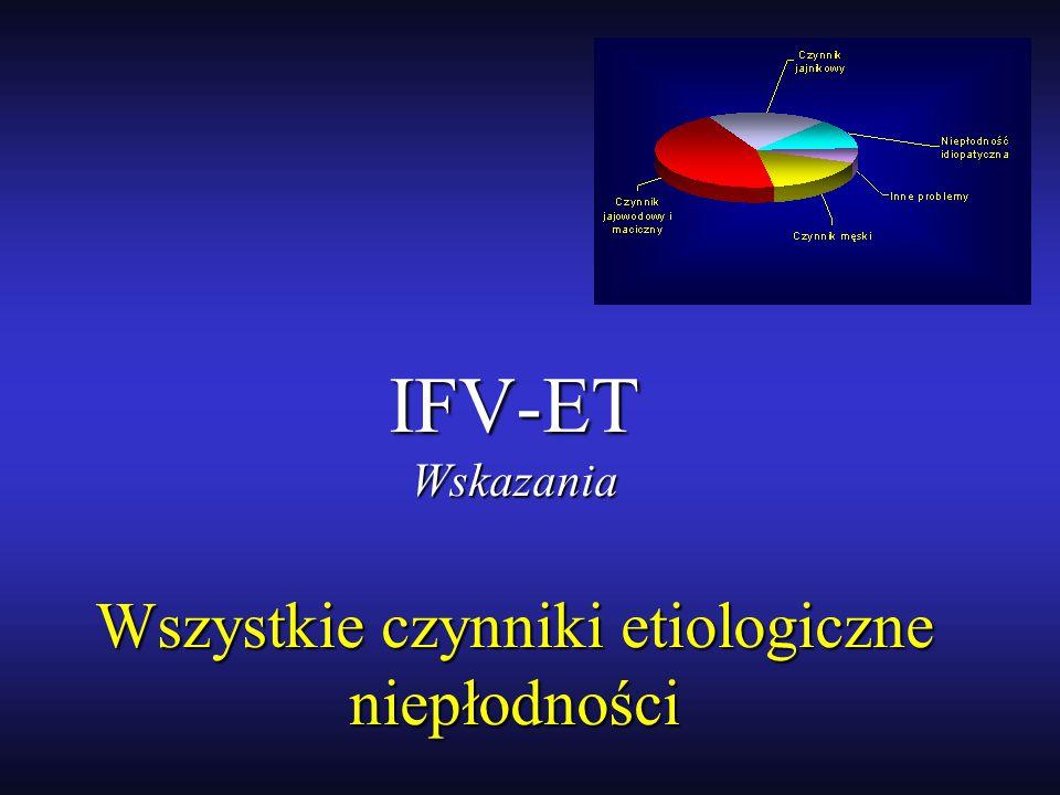 IFV-ET Wskazania Wszystkie czynniki etiologiczne niepłodności