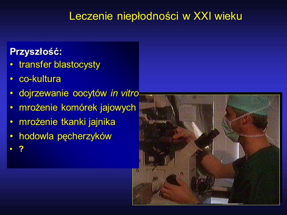 Leczenie niepłodności w XXI wieku Przyszłość: transfer blastocystytransfer blastocysty co-kulturaco-kultura dojrzewanie oocytów in vitrodojrzewanie oo