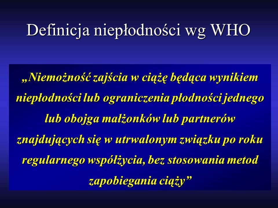 """Definicja niepłodności wg WHO """"Niemożność zajścia w ciążę będąca wynikiem niepłodności lub ograniczenia płodności jednego lub obojga małżonków lub par"""