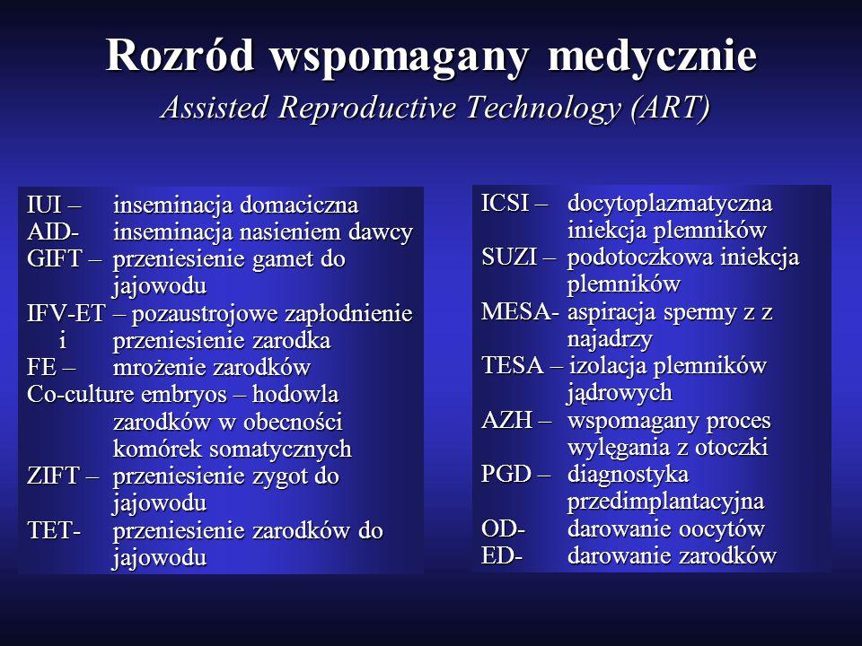 Rozród wspomagany medycznie Assisted Reproductive Technology (ART) IUI – inseminacja domaciczna AID- inseminacja nasieniem dawcy GIFT –przeniesienie g