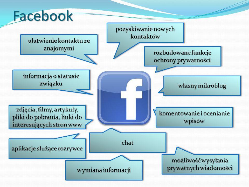 Facebook ułatwienie kontaktu ze znajomymi zdjęcia, filmy, artykuły, pliki do pobrania, linki do interesujących stron www aplikacje służące rozrywce chatchat możliwość wysyłania prywatnych wiadomości komentowanie i ocenianie wpisów własny mikroblog rozbudowane funkcje ochrony prywatności pozyskiwanie nowych kontaktów informacja o statusie związku wymiana informacji
