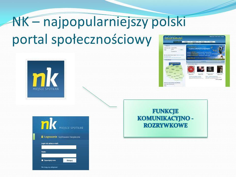 NK – najpopularniejszy polski portal społecznościowy
