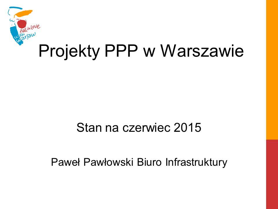 Projekty wykonane Wiaty przystankowe dla komunikacji miejskiej -Umowa podpisana w 2014 -Pierwszy etap (160 szt.) zrealizowany do końca 2014 -Wartość (nakłady inw.