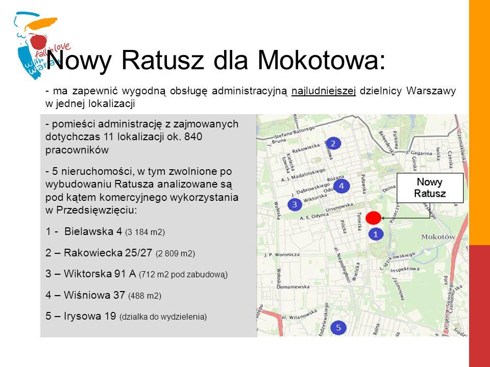 ..Ratusz dla Mokotowa lokalizacja Puławska/Merliniego pow.