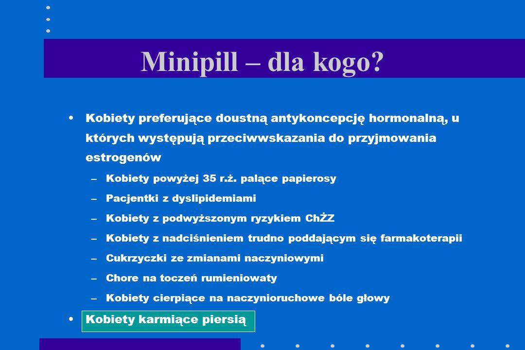 Minipill – dla kogo? Kobiety preferujące doustną antykoncepcję hormonalną, u których występują przeciwwskazania do przyjmowania estrogenów –Kobiety po