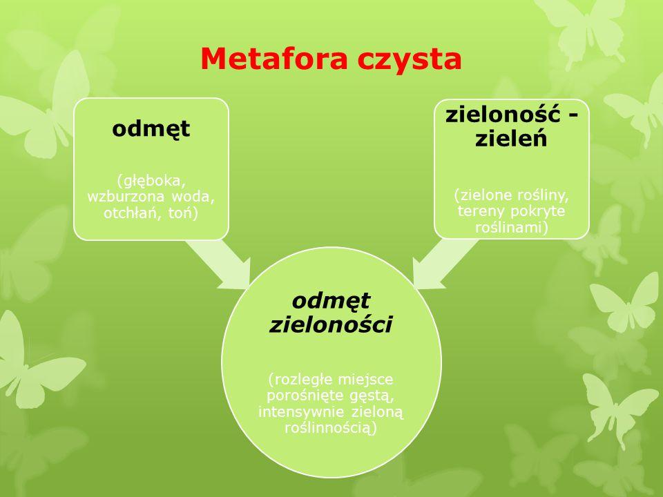 Metafora czysta odmęt zieloności (rozległe miejsce porośnięte gęstą, intensywnie zieloną roślinnością) odmęt (głęboka, wzburzona woda, otchłań, toń) z