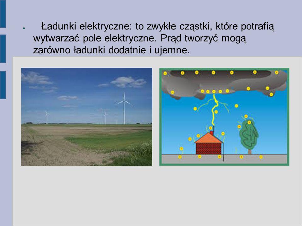 ● Ładunki elektryczne: to zwykłe cząstki, które potrafią wytwarzać pole elektryczne. Prąd tworzyć mogą zarówno ładunki dodatnie i ujemne.