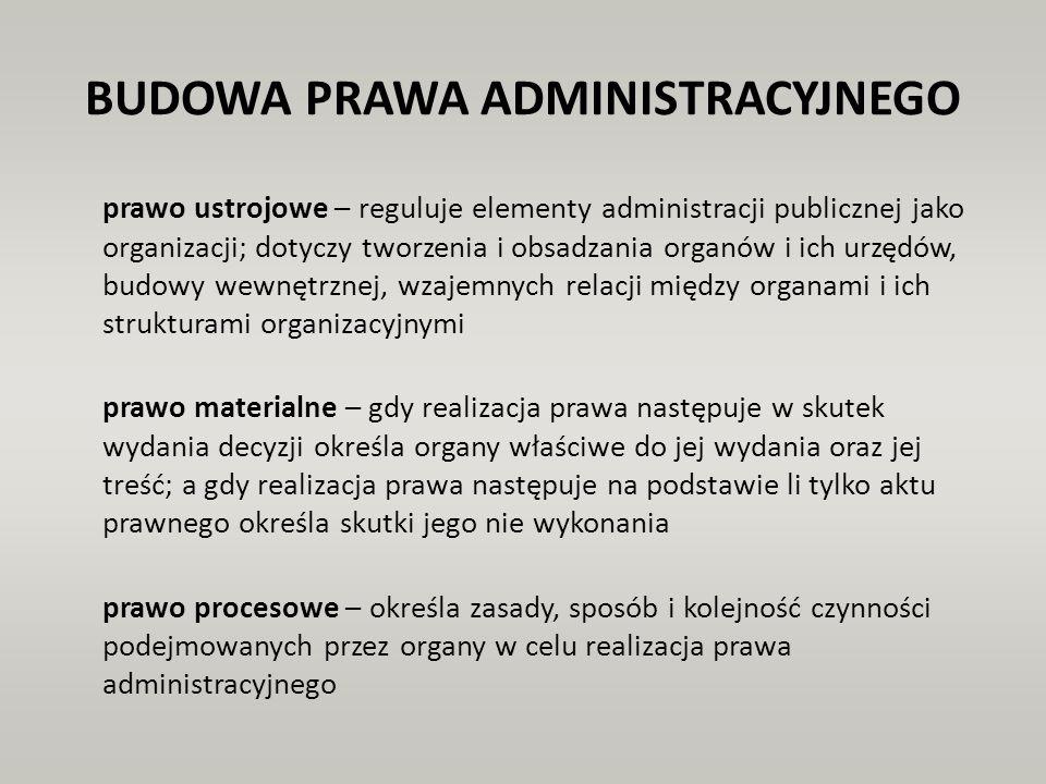 BUDOWA PRAWA ADMINISTRACYJNEGO prawo ustrojowe – reguluje elementy administracji publicznej jako organizacji; dotyczy tworzenia i obsadzania organów i
