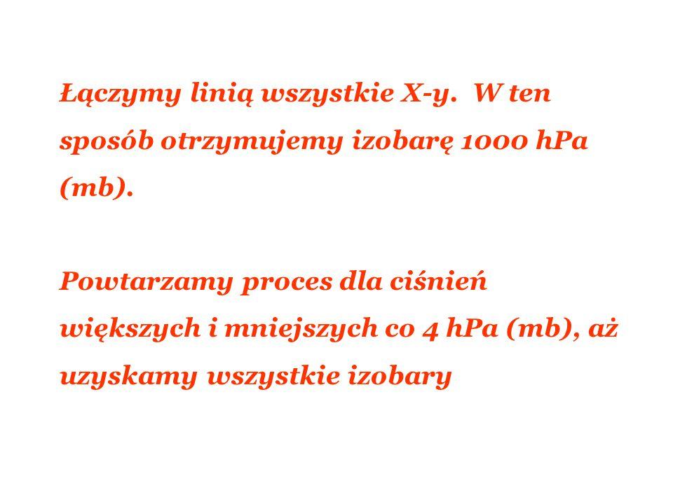 Łączymy linią wszystkie X-y. W ten sposób otrzymujemy izobarę 1000 hPa (mb). Powtarzamy proces dla ciśnień większych i mniejszych co 4 hPa (mb), aż uz