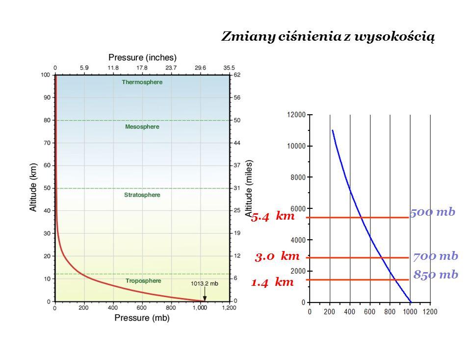 Zmiany ciśnienia z wysokością 850 mb 700 mb 1.4 km 500 mb 3.0 km 5.4 km