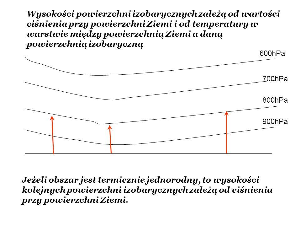 900hPa 800hPa 700hPa 600hPa Jeżeli obszar jest termicznie jednorodny, to wysokości kolejnych powierzchni izobarycznych zależą od ciśnienia przy powier