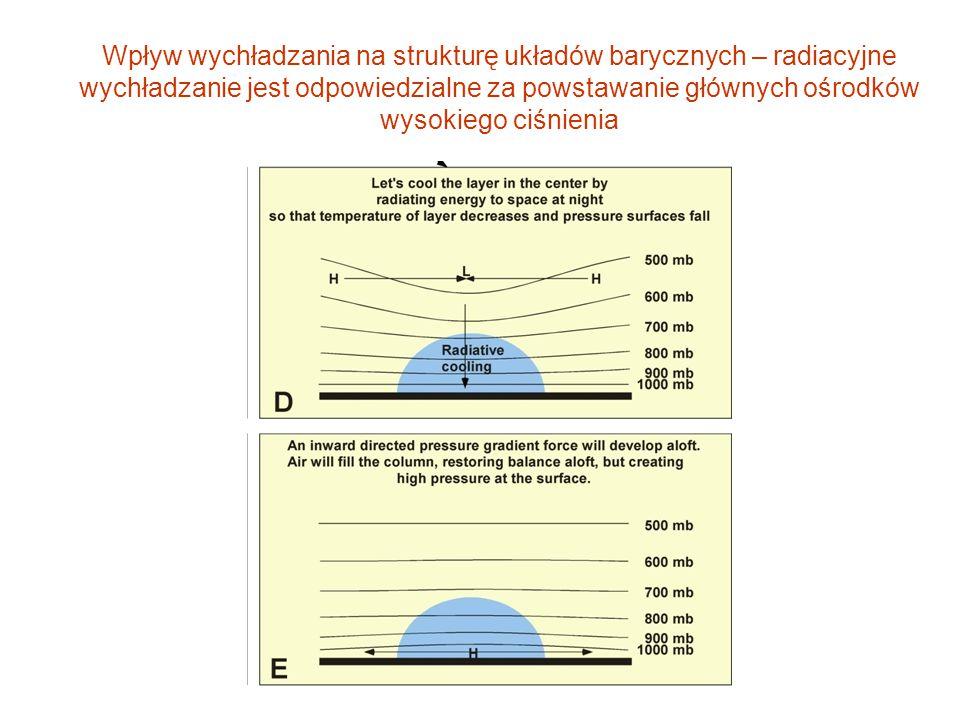 Wpływ wychładzania na strukturę układów barycznych – radiacyjne wychładzanie jest odpowiedzialne za powstawanie głównych ośrodków wysokiego ciśnienia
