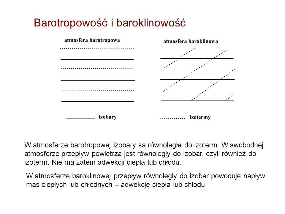 Barotropowość i baroklinowość W atmosferze barotropowej izobary są równoległe do izoterm. W swobodnej atmosferze przepływ powietrza jest równoległy do