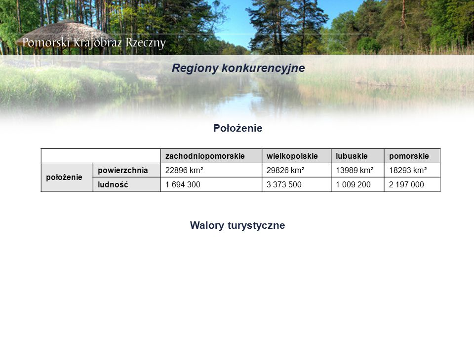 Regiony konkurencyjne Położenie zachodniopomorskiewielkopolskielubuskiepomorskie położenie powierzchnia22896 km²29826 km²13989 km²18293 km² ludność1 6