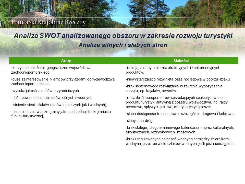 Analiza SWOT analizowanego obszaru w zakresie rozwoju turystyki Analiza silnych i słabych stron AtutySłabości - korzystne położenie geograficzne wojew
