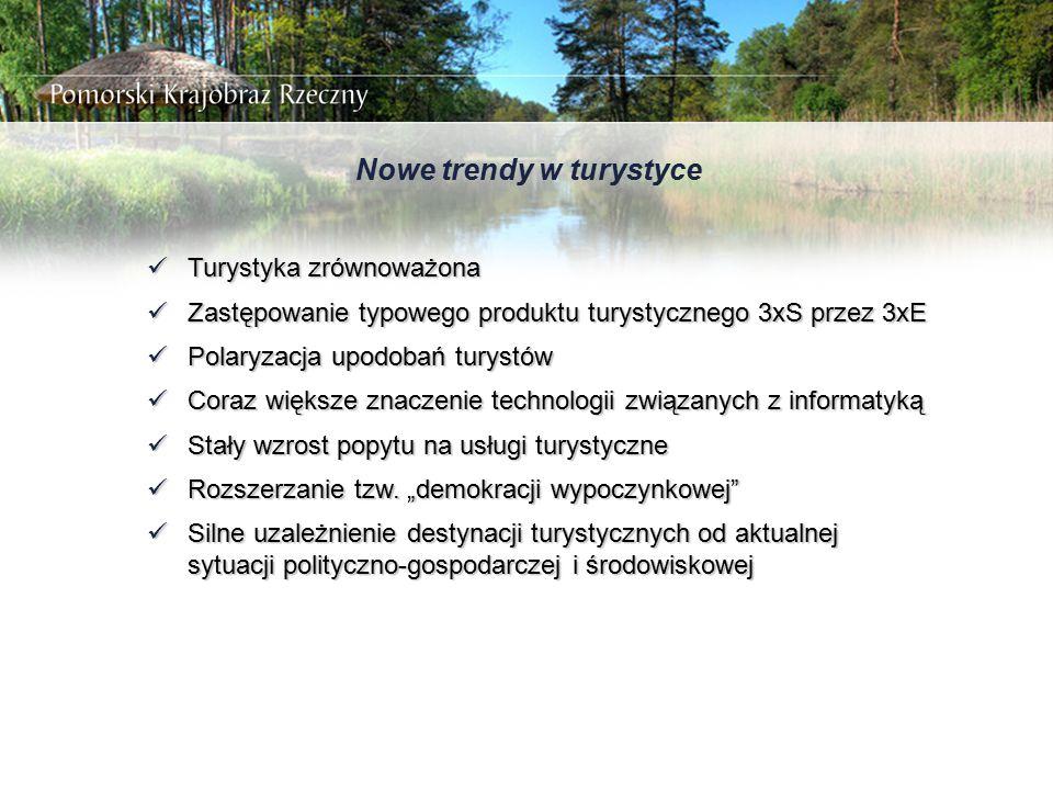 Nowe trendy w turystyce Turystyka zrównoważona Turystyka zrównoważona Zastępowanie typowego produktu turystycznego 3xS przez 3xE Zastępowanie typowego