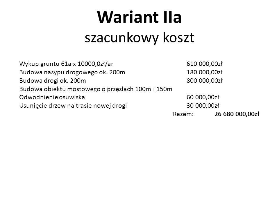 Wariant IIa szacunkowy koszt Wykup gruntu 61a x 10000,0zł/ar610 000,00zł Budowa nasypu drogowego ok. 200m180 000,00zł Budowa drogi ok. 200m800 000,00z