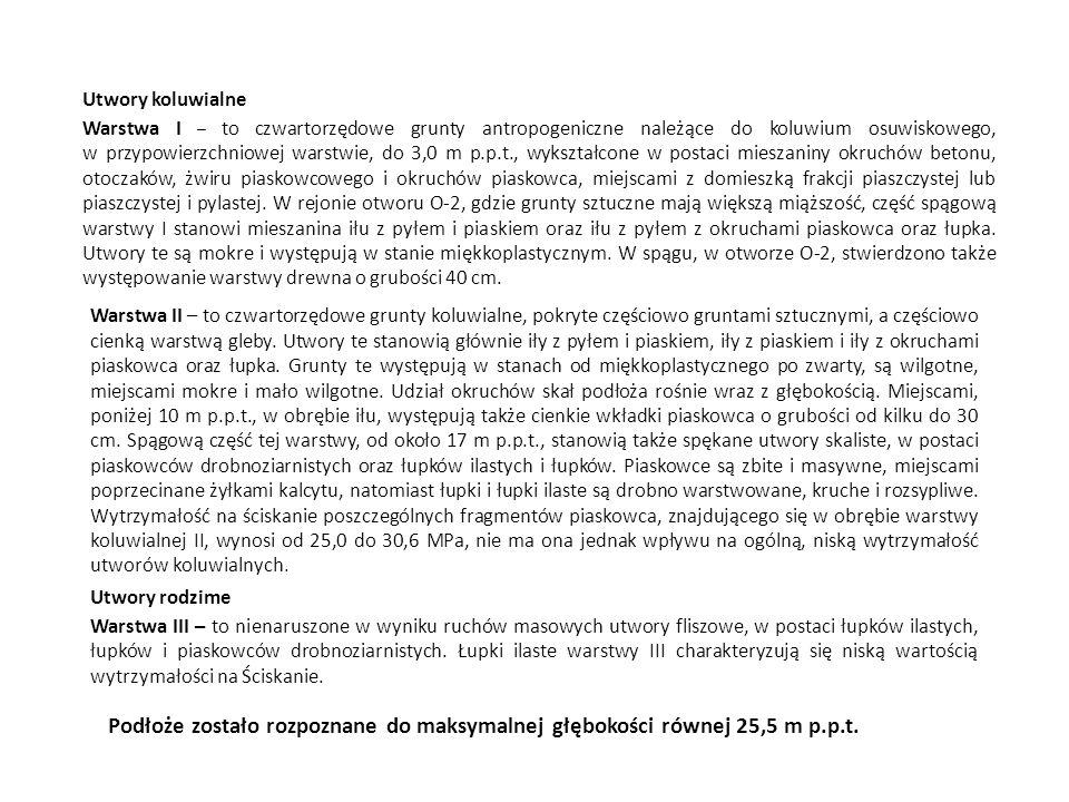 Podłoże zostało rozpoznane do maksymalnej głębokości równej 25,5 m p.p.t. Utwory koluwialne Warstwa I – to czwartorzędowe grunty antropogeniczne należ