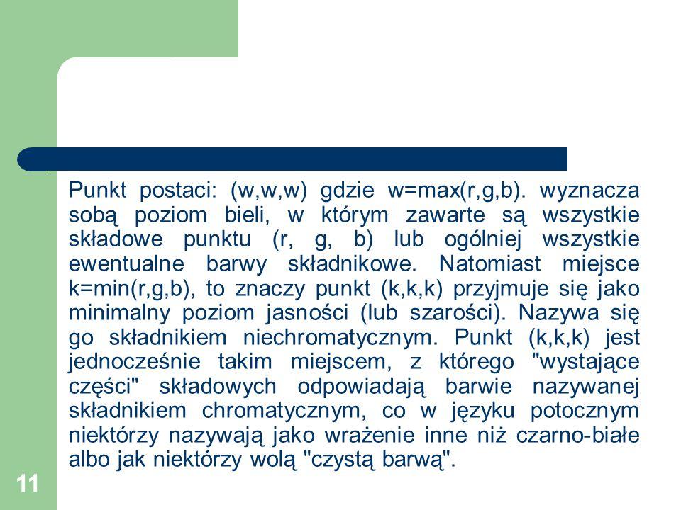 11 Punkt postaci: (w,w,w) gdzie w=max(r,g,b).