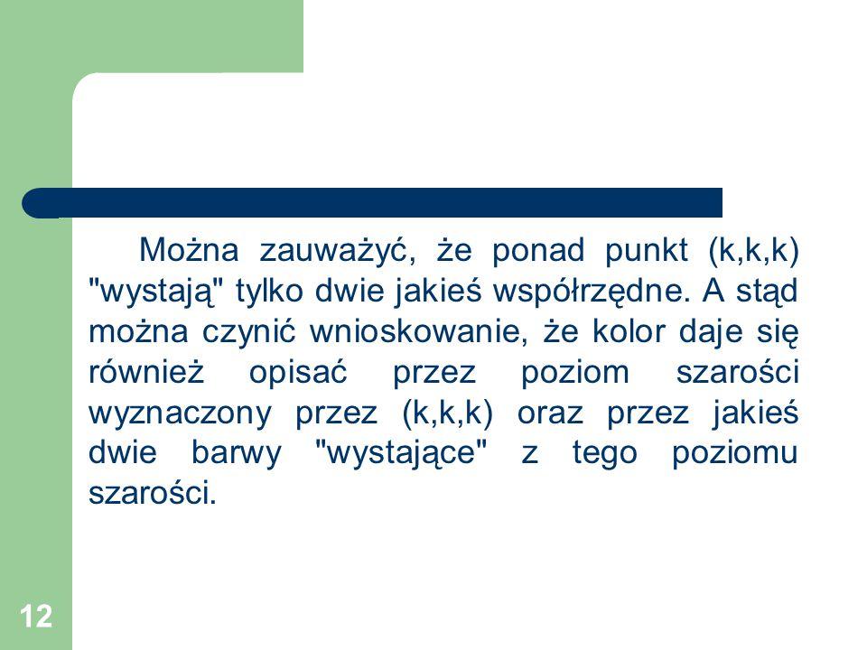 12 Można zauważyć, że ponad punkt (k,k,k) wystają tylko dwie jakieś współrzędne.