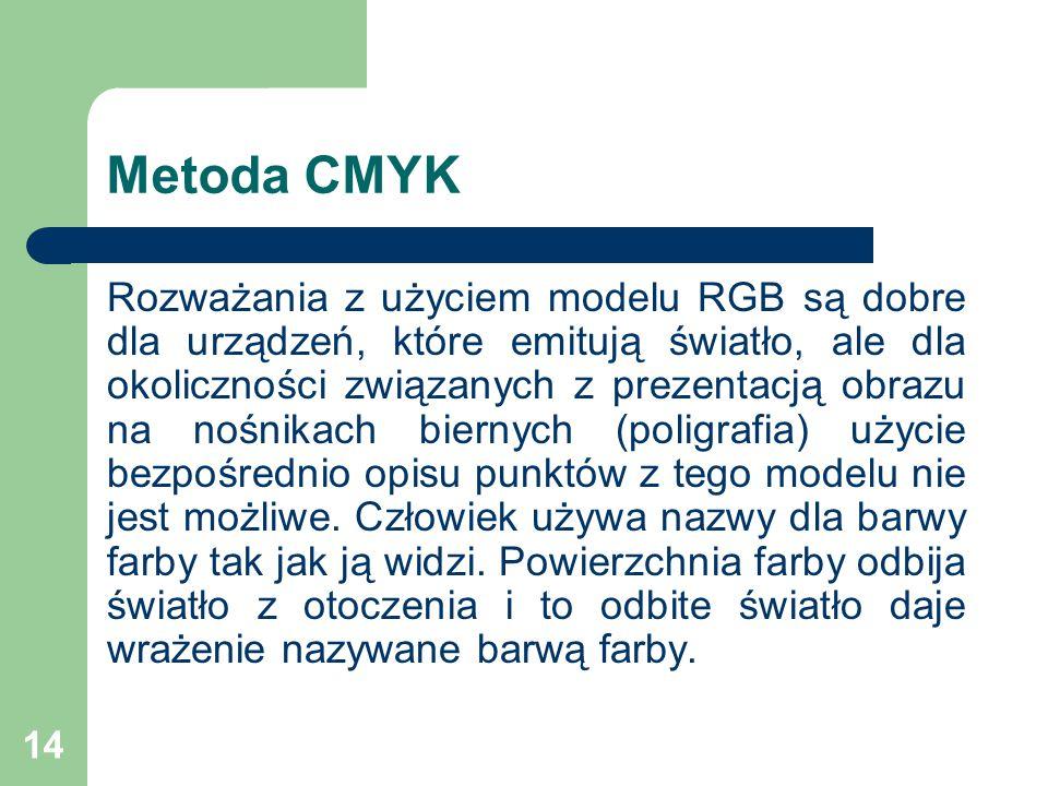 14 Metoda CMYK Rozważania z użyciem modelu RGB są dobre dla urządzeń, które emitują światło, ale dla okoliczności związanych z prezentacją obrazu na nośnikach biernych (poligrafia) użycie bezpośrednio opisu punktów z tego modelu nie jest możliwe.