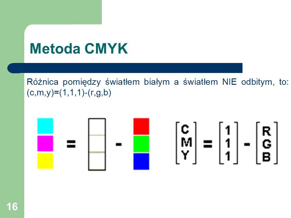 16 Metoda CMYK Różnica pomiędzy światłem białym a światłem NIE odbitym, to: (c,m,y)=(1,1,1)-(r,g,b)