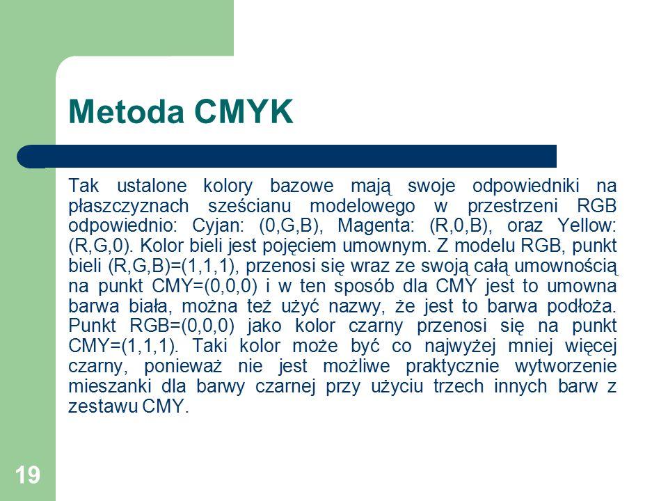 19 Metoda CMYK Tak ustalone kolory bazowe mają swoje odpowiedniki na płaszczyznach sześcianu modelowego w przestrzeni RGB odpowiednio: Cyjan: (0,G,B), Magenta: (R,0,B), oraz Yellow: (R,G,0).