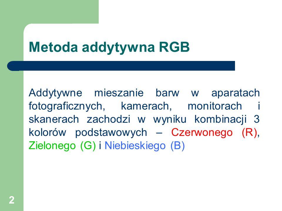 23 Składanie barw Po wykonaniu powyższych działań otrzymamy: (E1 + E2) = K+K1+K2 = (r,g,b) gdzie: r = r1+r2-min(r1,r2) g = g1+g2-min(g1,g2) b = b1+b2-min(b1,b2) Co można też zapisać tak: r=max(r1,r2) g=max(g1,g2) b=max(b1,b2)