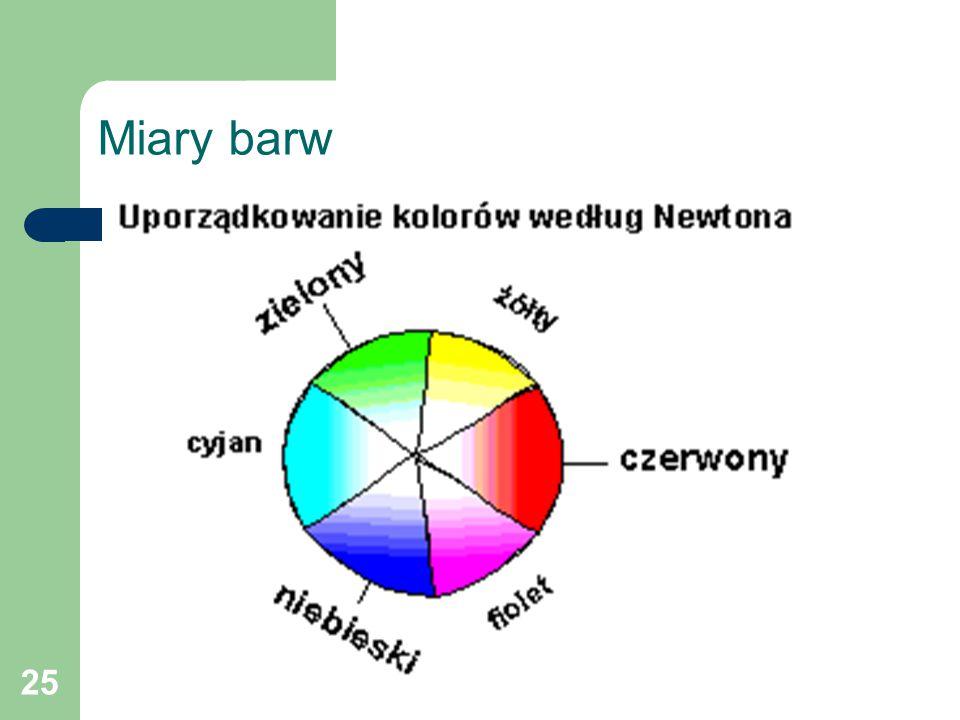 25 Miary barw