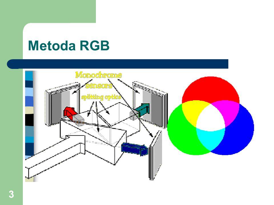 4 Model RGB jest jednym z pierwszych praktycznych modeli przestrzeni kolorów zawierającym receptę dla tworzenia barw.