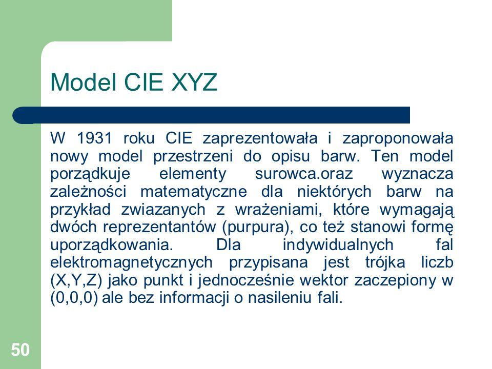 50 Model CIE XYZ W 1931 roku CIE zaprezentowała i zaproponowała nowy model przestrzeni do opisu barw.