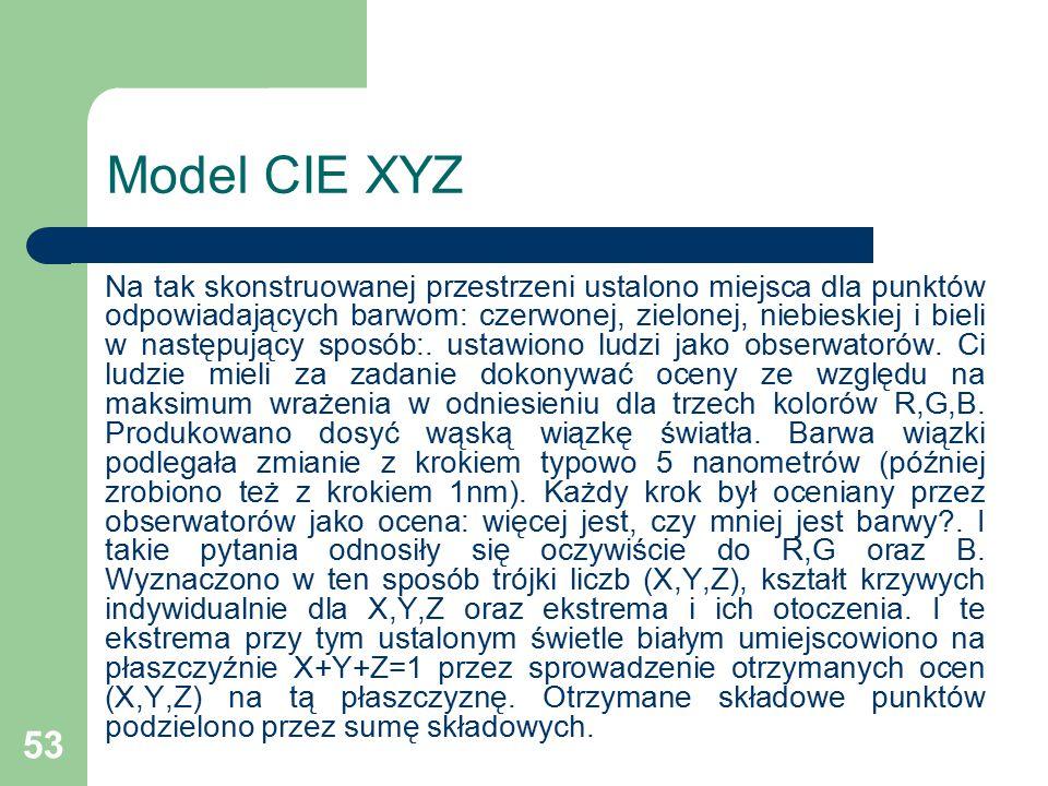 53 Model CIE XYZ Na tak skonstruowanej przestrzeni ustalono miejsca dla punktów odpowiadających barwom: czerwonej, zielonej, niebieskiej i bieli w następujący sposób:.