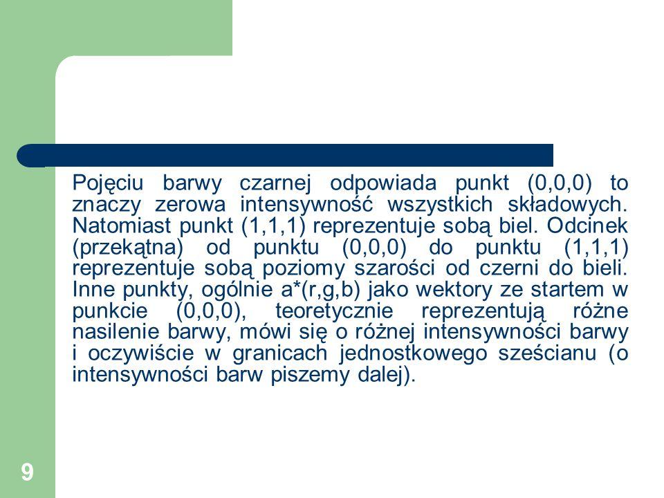 20 Metoda CMYK Z tych samych powodów co w modelu RGB, również w modelu CMY, nie da się opisać wszystkich barw.