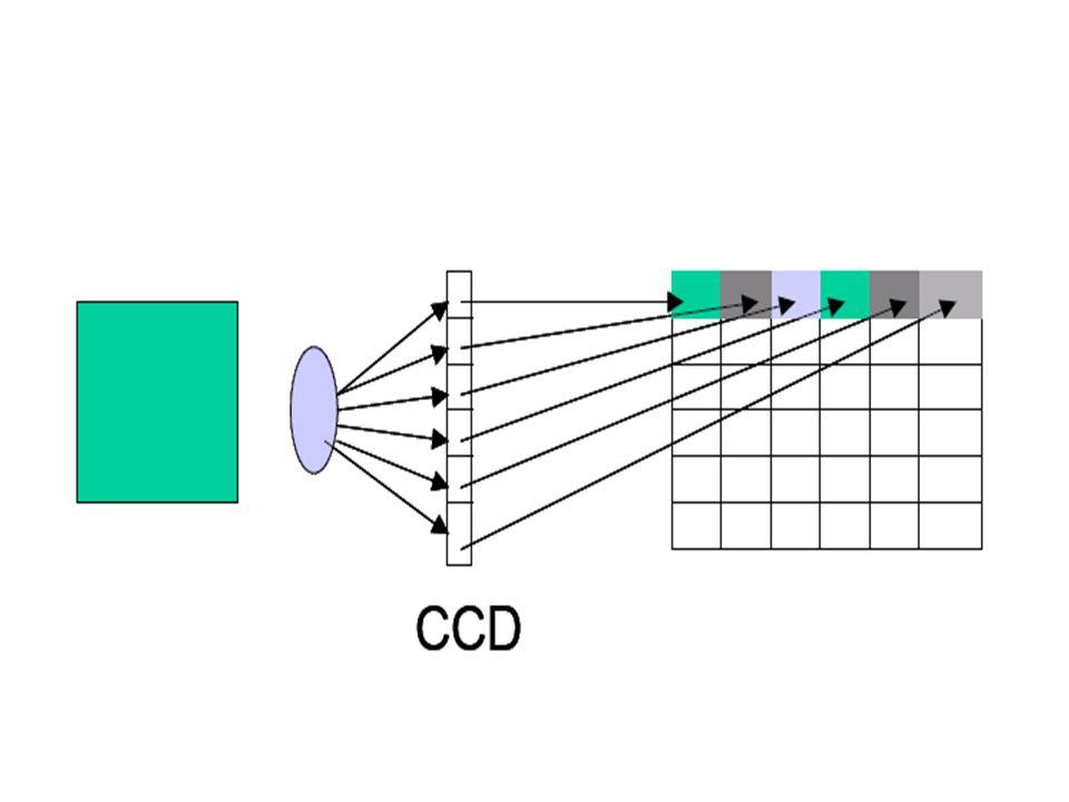 Główne parametry obrazu - rozdzielczość Rozmiar – ilosc punktów na płaszczyźnie np.640x480; Rozdzielczość – liczba punktów na cal (dpi); Rozdzielczość monitora 72-90 dpi; Rozdzielczość przeciętnej drukarki atramentowej od 150 do 1200 dpi; Rozdzielczość optyczna przeciętnego skanera od 300 do 1200 dpi;