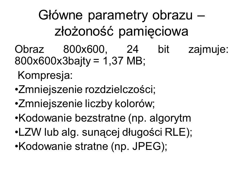 Główne parametry obrazu – złożoność pamięciowa Obraz 800x600, 24 bit zajmuje: 800x600x3bajty = 1,37 MB; Kompresja: Zmniejszenie rozdzielczości; Zmniej