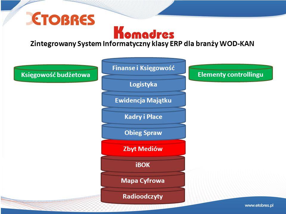 iBOK Zbyt Mediów Obieg Spraw Kadry i Płace Ewidencja Majątku Logistyka Finanse i Księgowość Zintegrowany System Informatyczny klasy ERP dla branży WOD