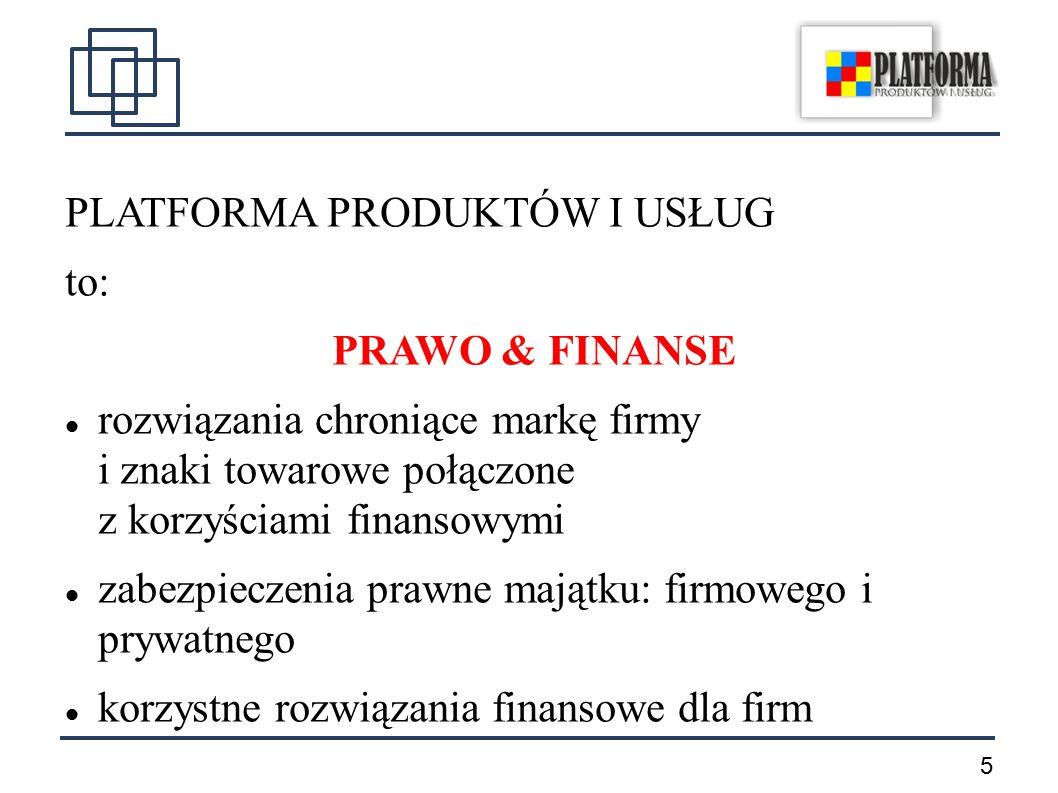 5 PLATFORMA PRODUKTÓW I USŁUG to: PRAWO & FINANSE rozwiązania chroniące markę firmy i znaki towarowe połączone z korzyściami finansowymi zabezpieczenia prawne majątku: firmowego i prywatnego korzystne rozwiązania finansowe dla firm