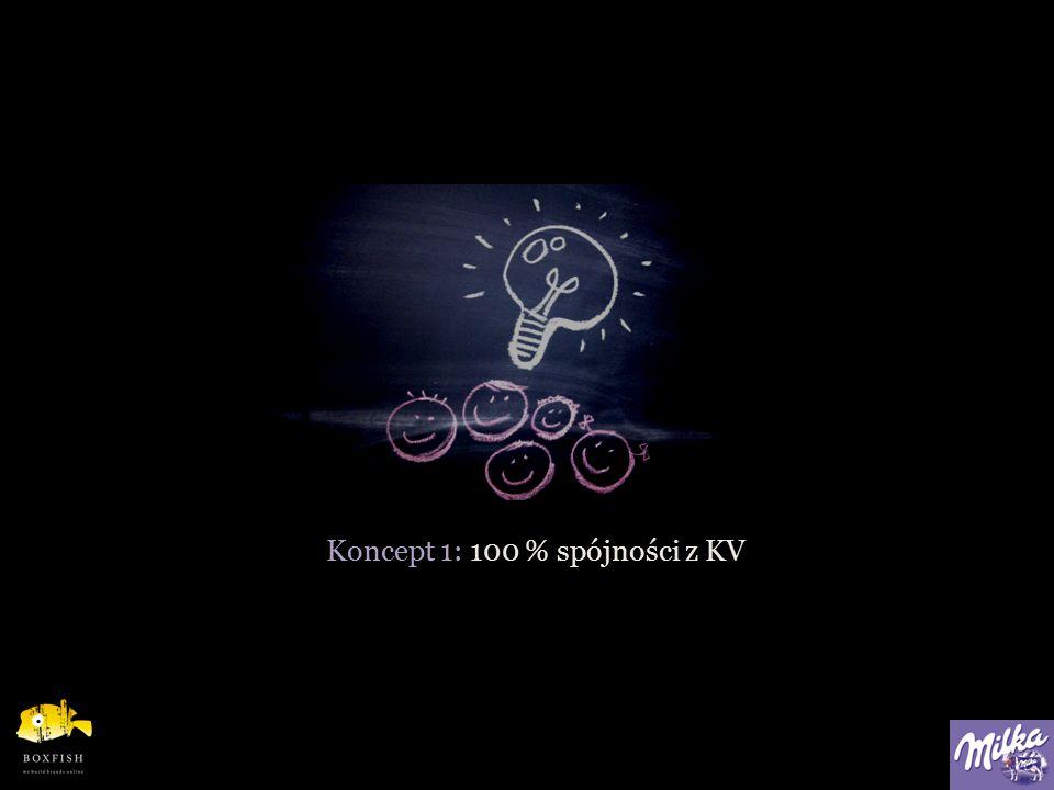 Koncept 1: 100 % spójności z KV
