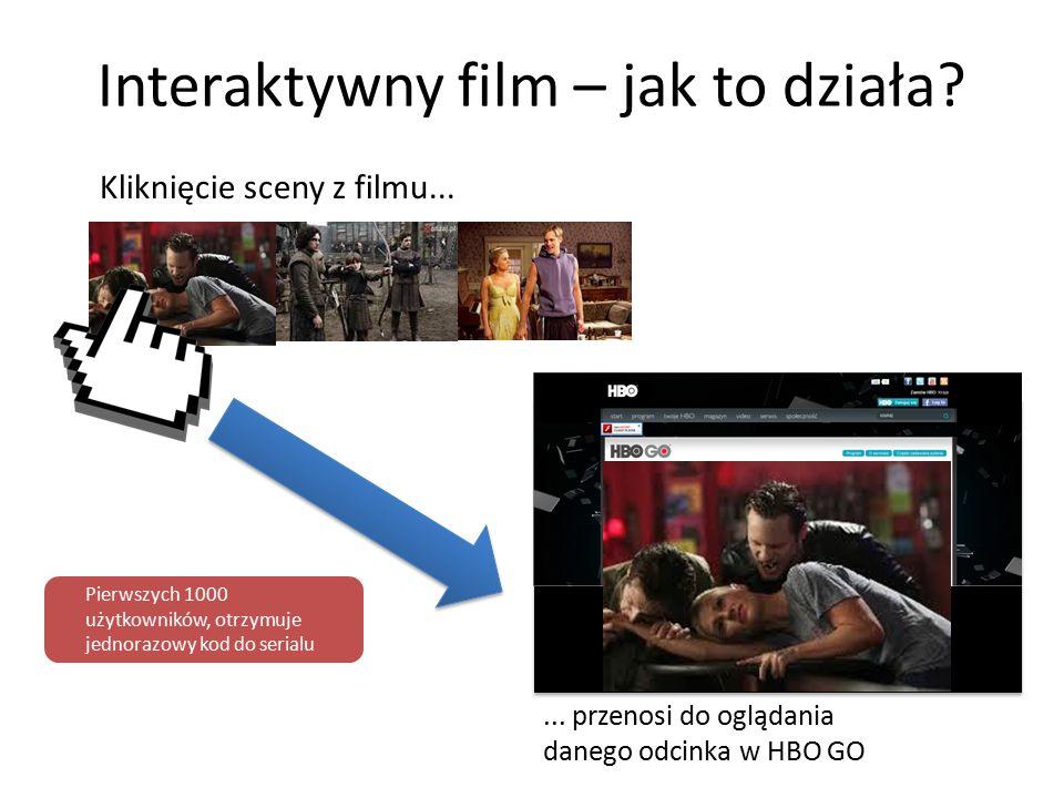 Interaktywny film – jak to działa.Kliknięcie sceny z filmu......