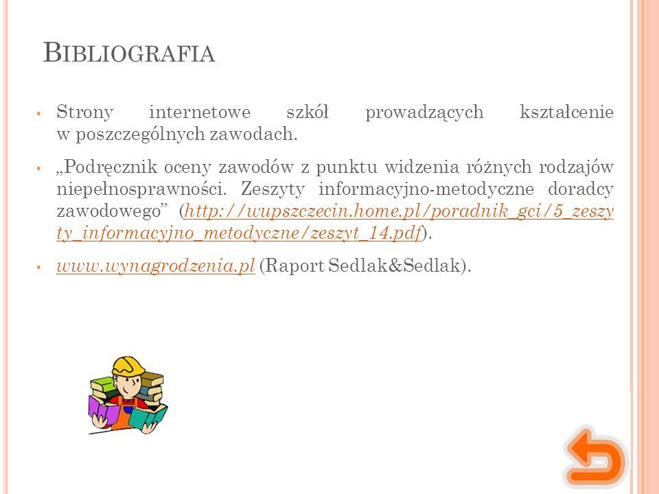 B IBLIOGRAFIA Strony internetowe szkół prowadzących kształcenie w poszczególnych zawodach.