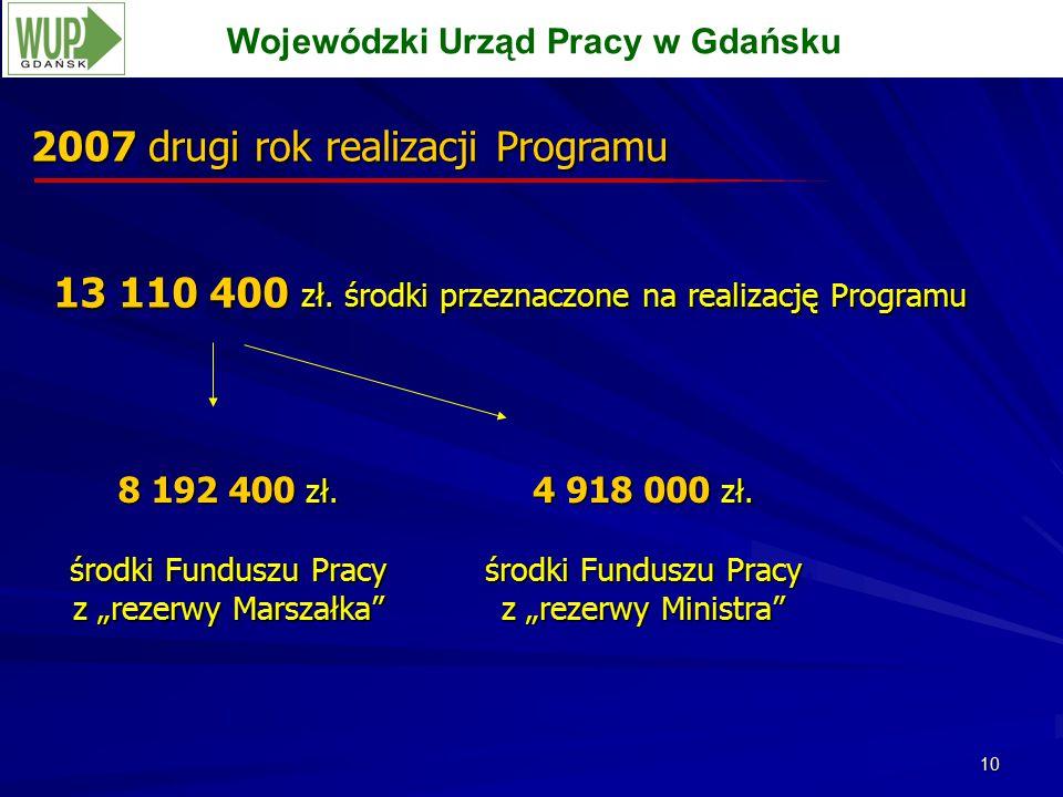 10 2007 drugi rok realizacji Programu Wojewódzki Urząd Pracy w Gdańsku 13 110 400 zł.