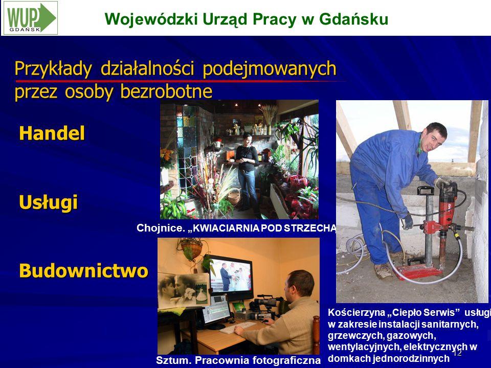 12 Przykłady działalności podejmowanych przez osoby bezrobotne Wojewódzki Urząd Pracy w Gdańsku HandelUsługiBudownictwoHandelUsługiBudownictwo Chojnice.
