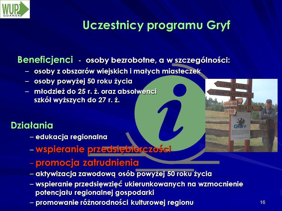 16 Uczestnicy programu Gryf Beneficjenci - osoby bezrobotne, a w szczególności: – osoby z obszarów wiejskich i małych miasteczek – osoby powyżej 50 roku życia – młodzież do 25 r.