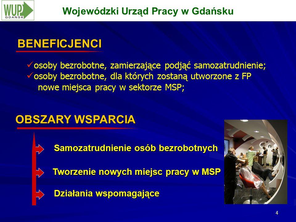 4 OBSZARY WSPARCIA BENEFICJENCI osoby bezrobotne, zamierzające podjąć samozatrudnienie; osoby bezrobotne, dla których zostaną utworzone z FP nowe miejsca pracy w sektorze MSP; Wojewódzki Urząd Pracy w Gdańsku Tworzenie nowych miejsc pracy w MSP Samozatrudnienie osób bezrobotnych Działania wspomagające
