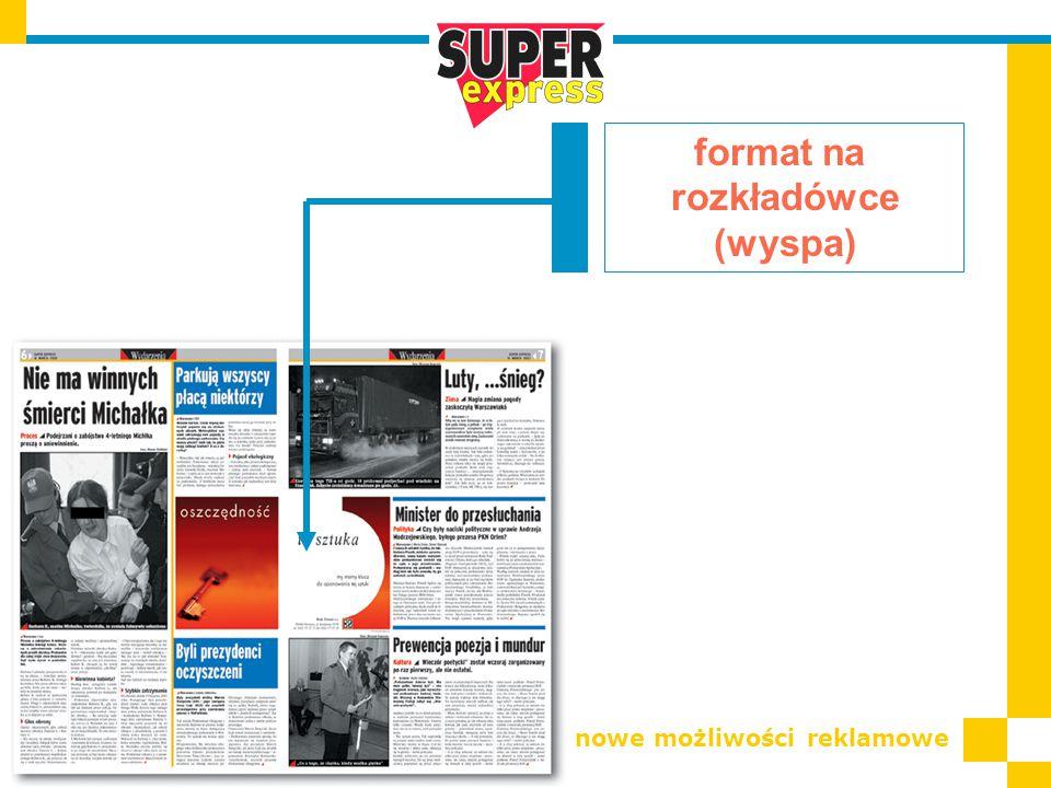 format na rozkładówce (wyspa) nowe możliwości reklamowe