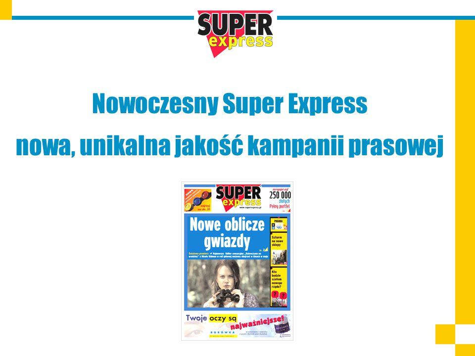 Nowoczesny Super Express nowa, unikalna jakość kampanii prasowej